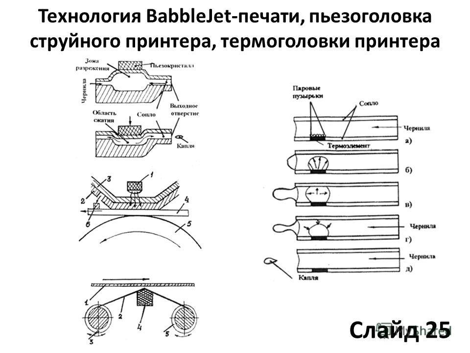 Технология BabbleJet-печати, пьезоголовка струйного принтера, термоголовки принтера Слайд 25
