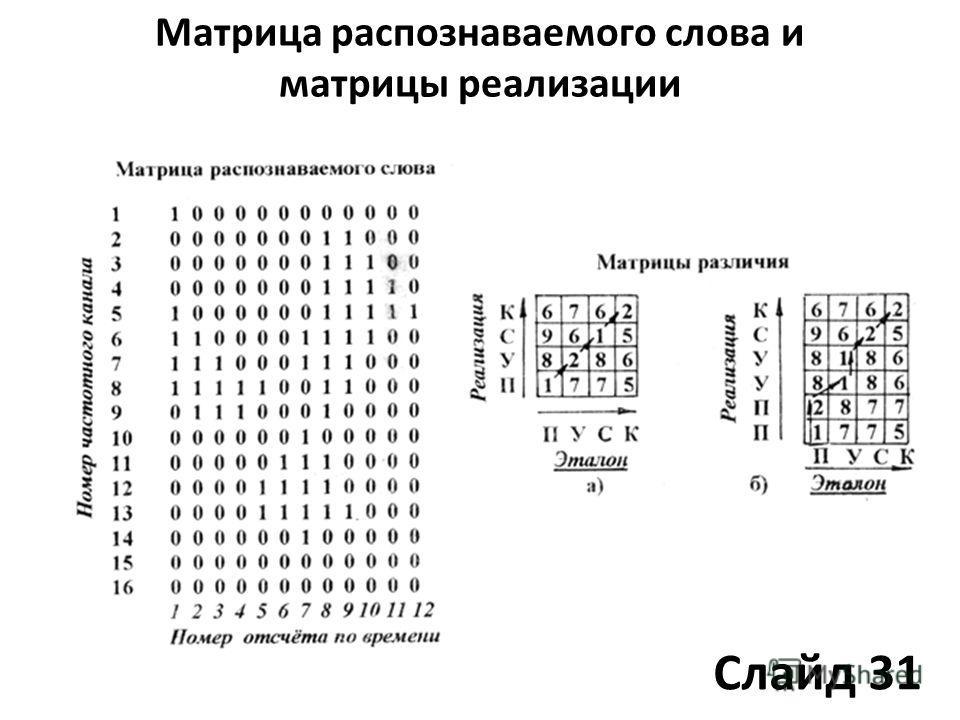 Матрица распознаваемого слова и матрицы реализации Слайд 31