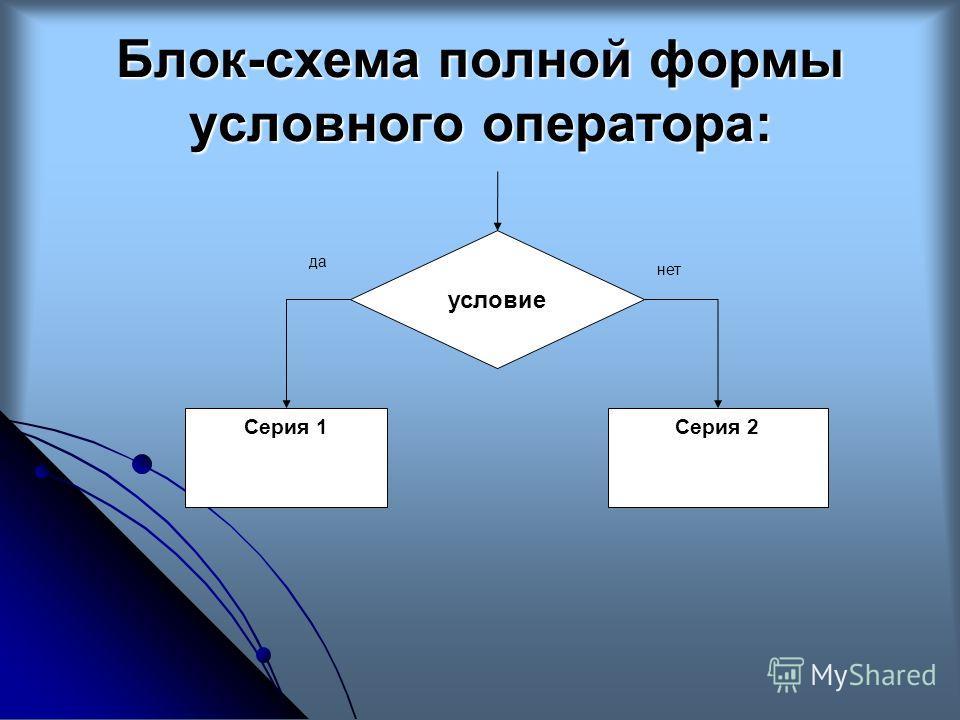 Блок-схема полной формы условного оператора: условие Серия 1Серия 2 да нет