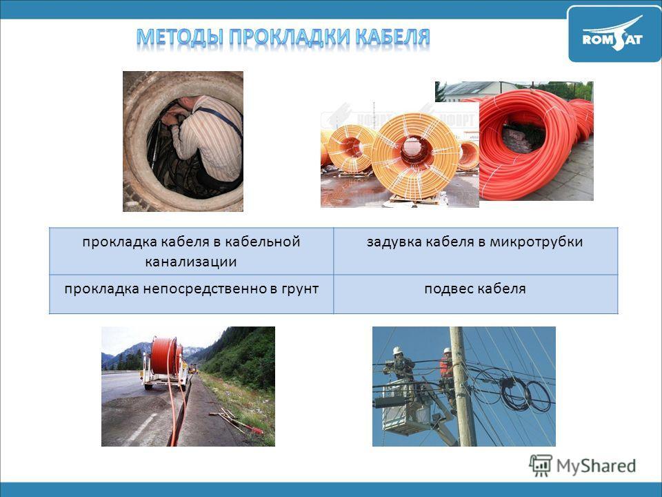 прокладка кабеля в кабельной канализации задувка кабеля в микротрубки прокладка непосредственно в грунтподвес кабеля