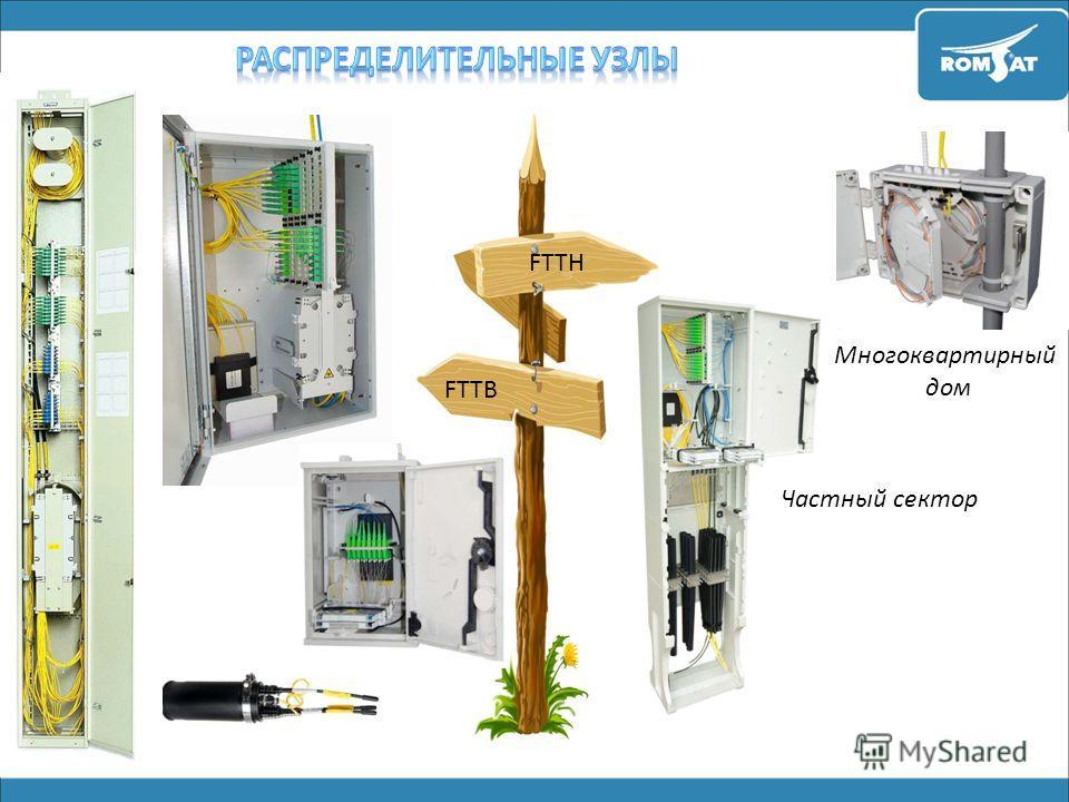 FTTH FTTB Частный сектор Многоквартирный дом