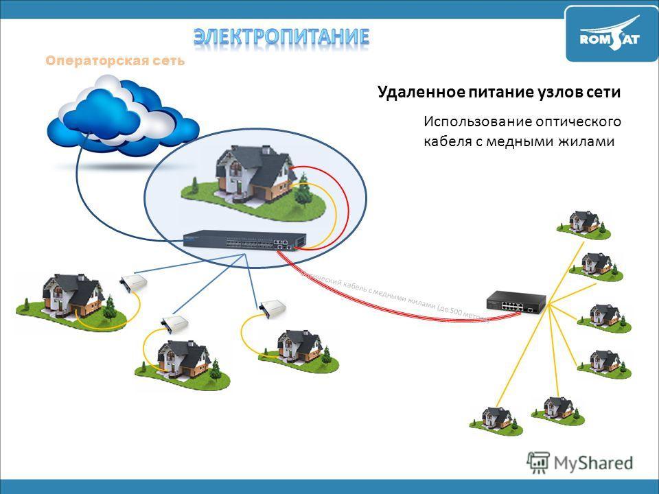 Операторская сеть Удаленное питание узлов сети Использование оптического кабеля с медными жилами
