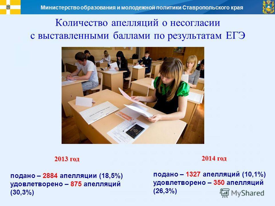 Министерство образования и молодежной политики Ставропольского края Количество апелляций о несогласии с выставленными баллами по результатам ЕГЭ 2013 год 2014 год подано – 2884 апелляции (18,5%) удовлетворено – 875 апелляций (30,3%) подано – 1327 апе