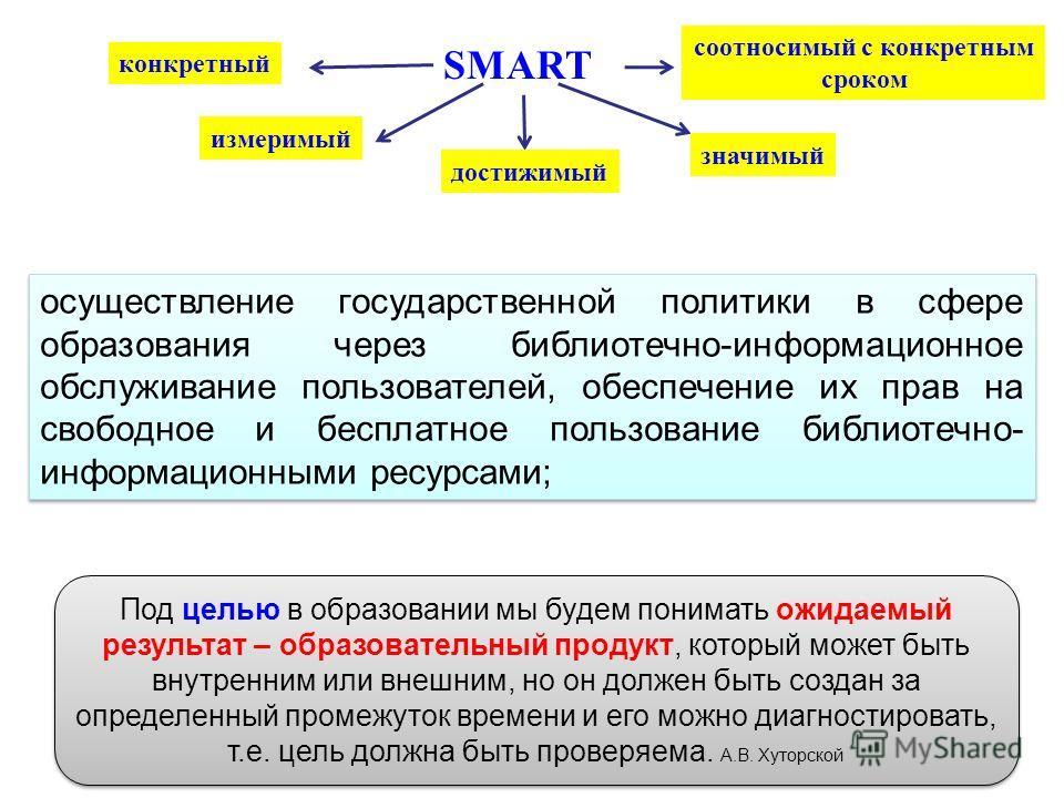 6 SMART конкретный измеримый достижимый значимый соотносимый с конкретным сроком осуществление государственной политики в сфере образования через библиотечно-информационное обслуживание пользователей, обеспечение их прав на свободное и бесплатное пол