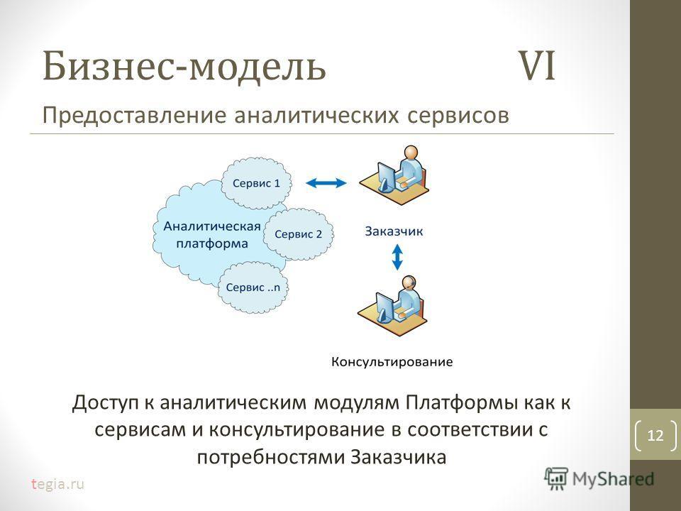Бизнес-модельVI Доступ к аналитическим модулям Платформы как к сервисам и консультирование в соответствии с потребностями Заказчика Предоставление аналитических сервисов 12 tegia.ru
