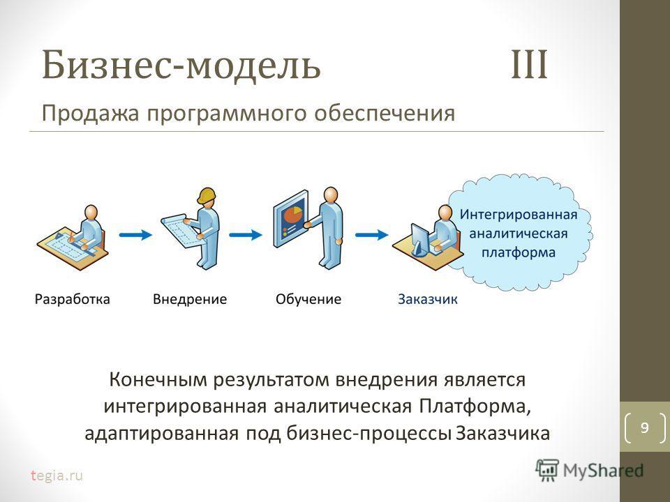 Бизнес-модельIII Конечным результатом внедрения является интегрированная аналитическая Платформа, адаптированная под бизнес-процессы Заказчика Продажа программного обеспечения 9 tegia.ru