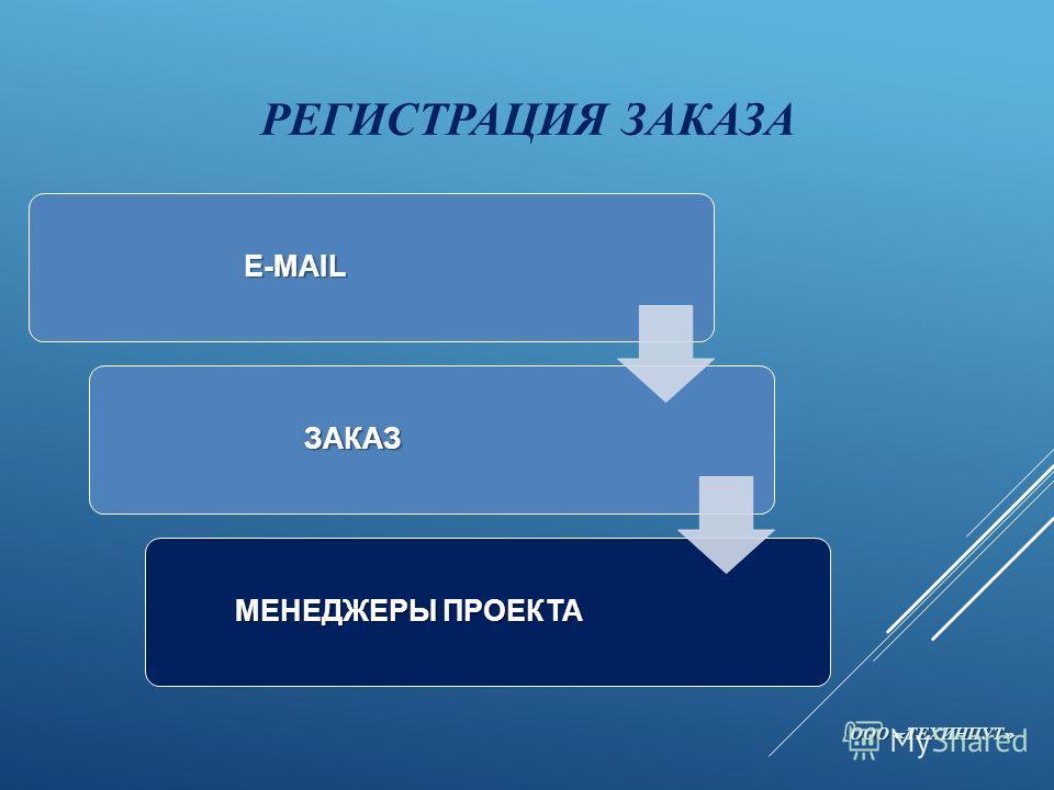 РЕГИСТРАЦИЯ ЗАКАЗА E-MAILЗАКАЗ МЕНЕДЖЕРЫ ПРОЕКТА ООО « ТЕХИНПУТ »