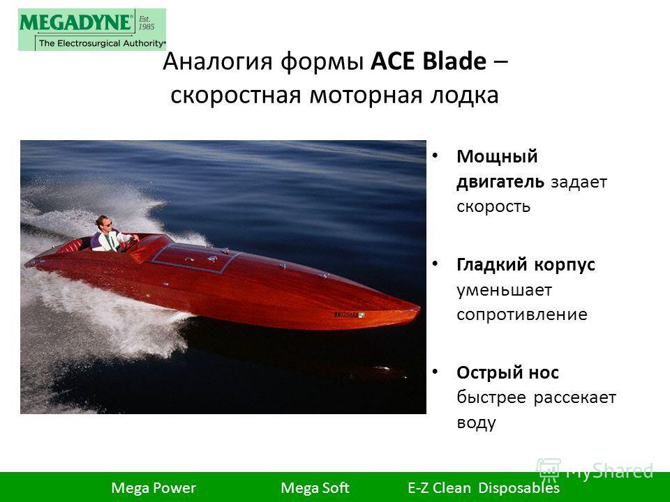 Аналогия формы ACE Blade – скоростная моторная лодка Мощный двигатель задает скорость Гладкий корпус уменьшает сопротивление Острый нос быстрее рассекает воду Mega Power Mega Soft E-Z Clean Disposables
