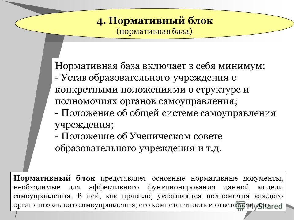 4. Нормативный блок (нормативная база) Нормативный блок представляет основные нормативные документы, необходимые для эффективного функционирования данной модели самоуправления. В ней, как правило, указываются полномочия каждого органа школьного самоу