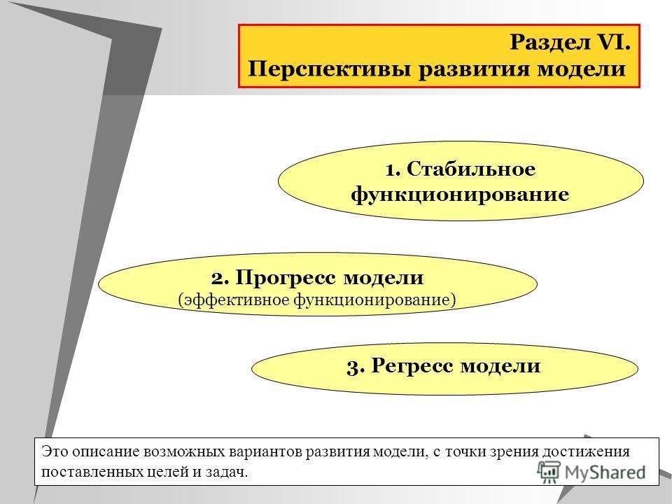2. Прогресс модели (эффективное функционирование) 3. Регресс модели 1. Стабильное функционирование Это описание возможных вариантов развития модели, с точки зрения достижения поставленных целей и задач. Раздел VI. Перспективы развития модели