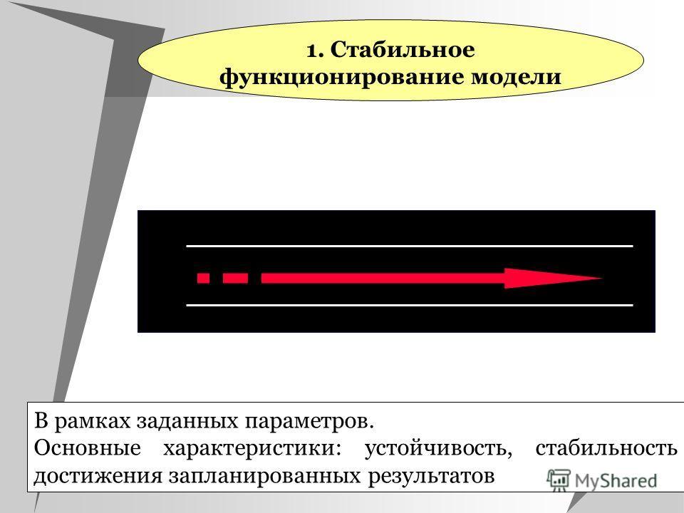 1. Стабильное функционирование модели В рамках заданных параметров. Основные характеристики: устойчивость, стабильность достижения запланированных результатов