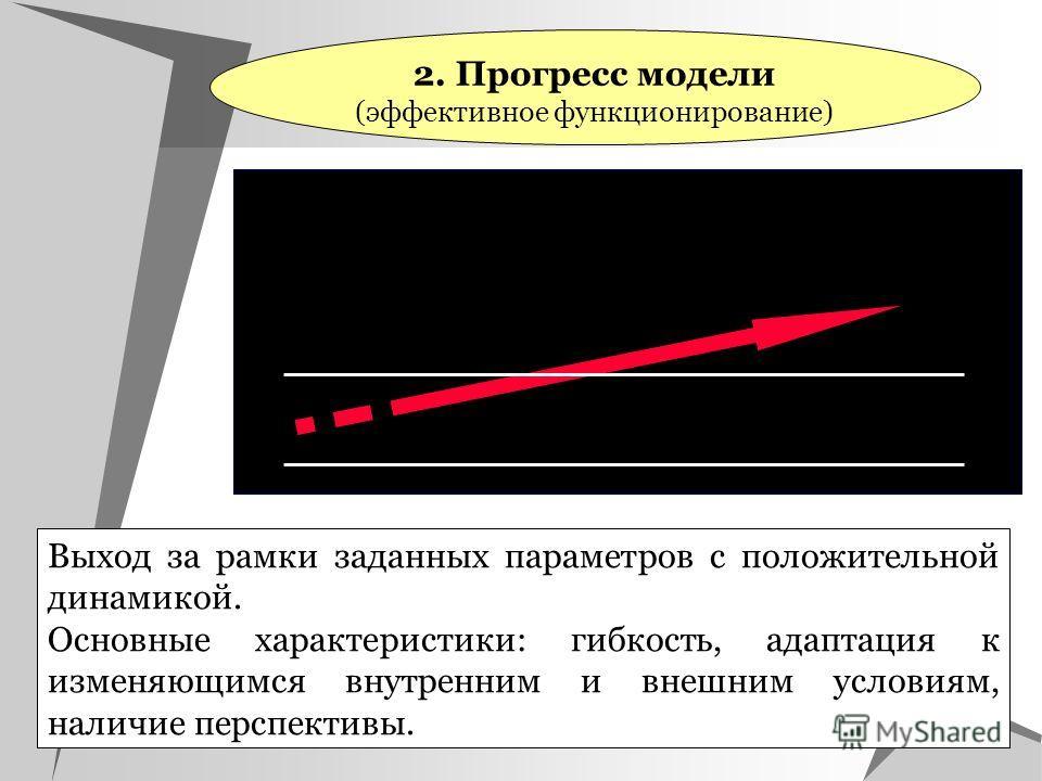 2. Прогресс модели (эффективное функционирование) Выход за рамки заданных параметров с положительной динамикой. Основные характеристики: гибкость, адаптация к изменяющимся внутренним и внешним условиям, наличие перспективы.