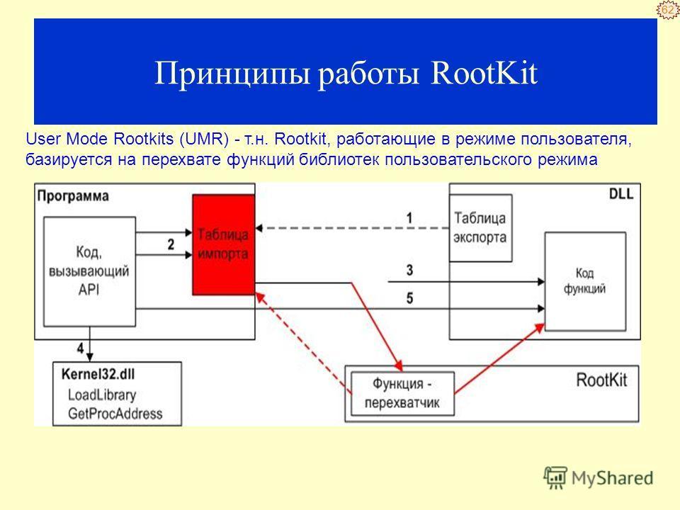 61 Руткит (Rootkit) вредоносная программа, предназначенная для перехвата системных функций операционной системы (API) с целью сокрытия своего присутствия в системе. Кроме того, Rootkit может маскировать процессы других программ, различные ключи реест