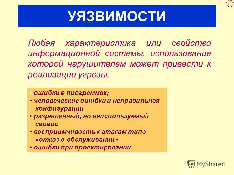 75 ТРИ ОПРЕДЕЛЕНИЯ ХАКИНГА УЯЗВИМОСТЬ УГРОЗА АТАКА