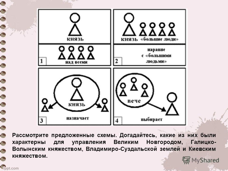 Рассмотрите предложенные схемы. Догадайтесь, какие из них были характерны для управления Великим Новгородом, Галицко- Волынским княжеством, Владимиро-Суздальской землей и Киевским княжеством.