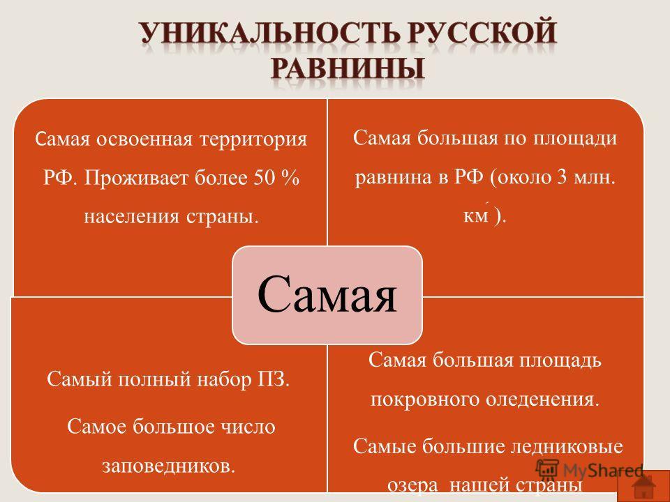 С амая освоенная территория РФ. Проживает более 50 % населения страны. Самая большая по площади равнина в РФ (около 3 млн. км ). Самый полный набор ПЗ. Самое большое число заповедников. Самая большая площадь покровного оледенения. Самые большие ледни