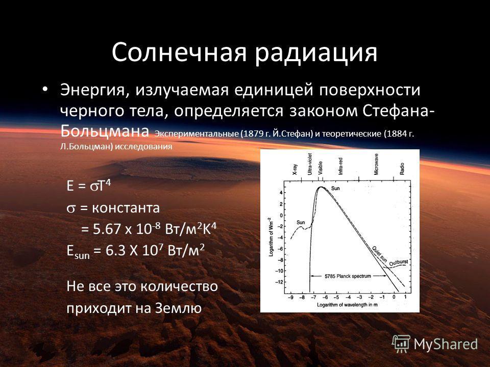 Солнечная радиация Энергия, излучаемая единицей поверхности черного тела, определяется законом Стефана- Больцмана Экспериментальные (1879 г. Й.Стефан) и теоретические (1884 г. Л.Больцман) исследования E = T 4 = константа = 5.67 x 10 -8 Вт/м 2 K 4 E s
