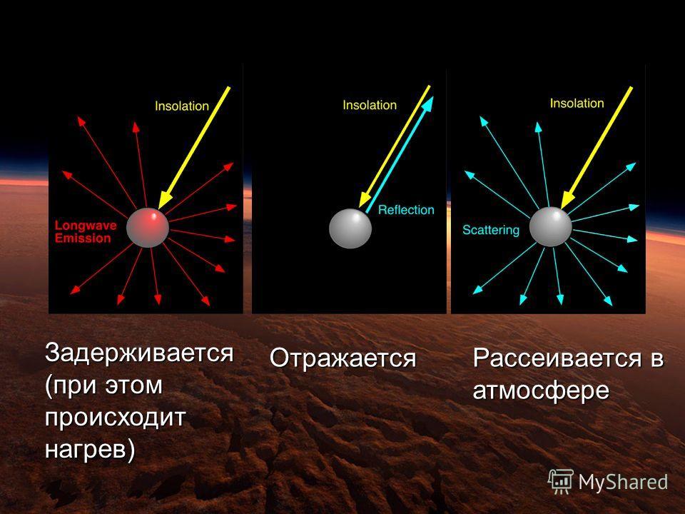 Atmospheric influences on radiation Задерживается (при этом происходит нагрев) Отражается Рассеивается в атмосфере