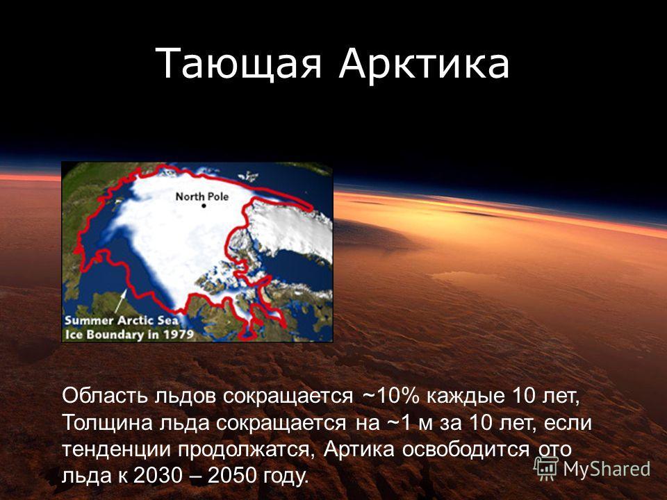 Тающая Арктика Область льдов сокращается ~10% каждые 10 лет, Толщина льда сокращается на ~1 м за 10 лет, если тенденции продолжатся, Артика освободится ото льда к 2030 – 2050 году.