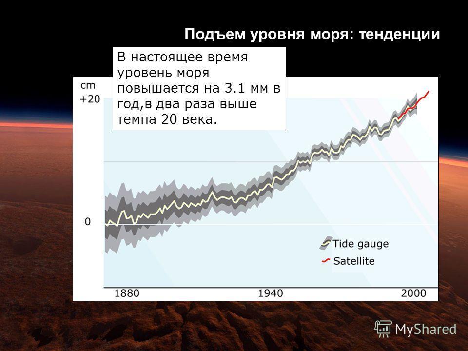 Подъем уровня моря: тенденции В настоящее время уровень моря повышается на 3.1 мм в год,в два раза выше темпа 20 века.