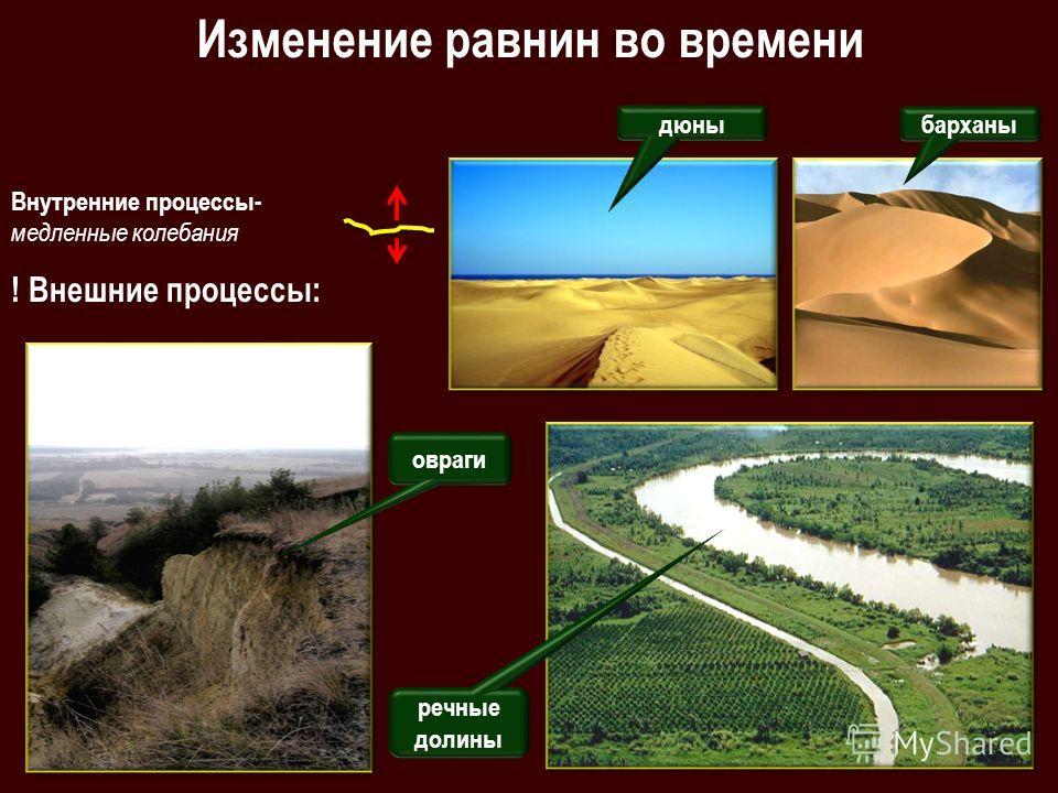 Внутренние процессы- медленные колебания ! Внешние процессы: овраги речные долины дюныбарханы Изменение равнин во времени