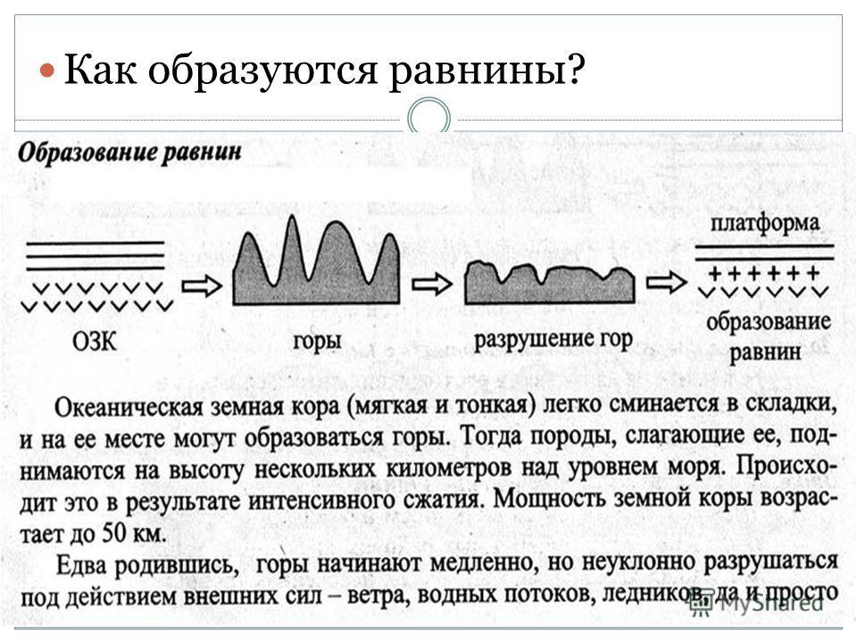 Как образуются равнины? Как формируются горы? Задание: Используя схемы и рисунки, подготовить рассказ о формировании различных форм рельефа.