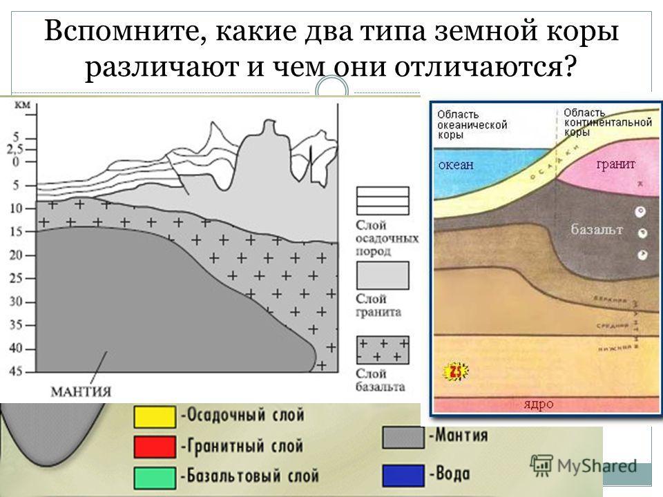Вспомните, какие два типа земной коры различают и чем они отличаются?