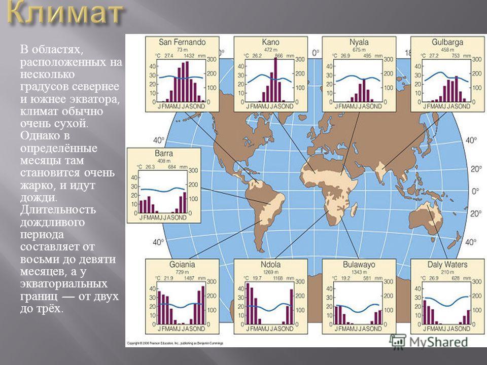 В областях, расположенных на несколько градусов севернее и южнее экватора, климат обычно очень сухой. Однако в определённые месяцы там становится очень жарко, и идут дожди. Длительность дождливого периода составляет от восьми до девяти месяцев, а у э