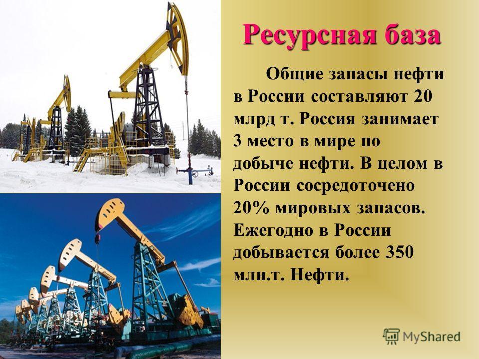 Ресурсная база Общие запасы нефти в России составляют 20 млрд т. Россия занимает 3 место в мире по добыче нефти. В целом в России сосредоточено 20% мировых запасов. Ежегодно в России добывается более 350 млн.т. Нефти.