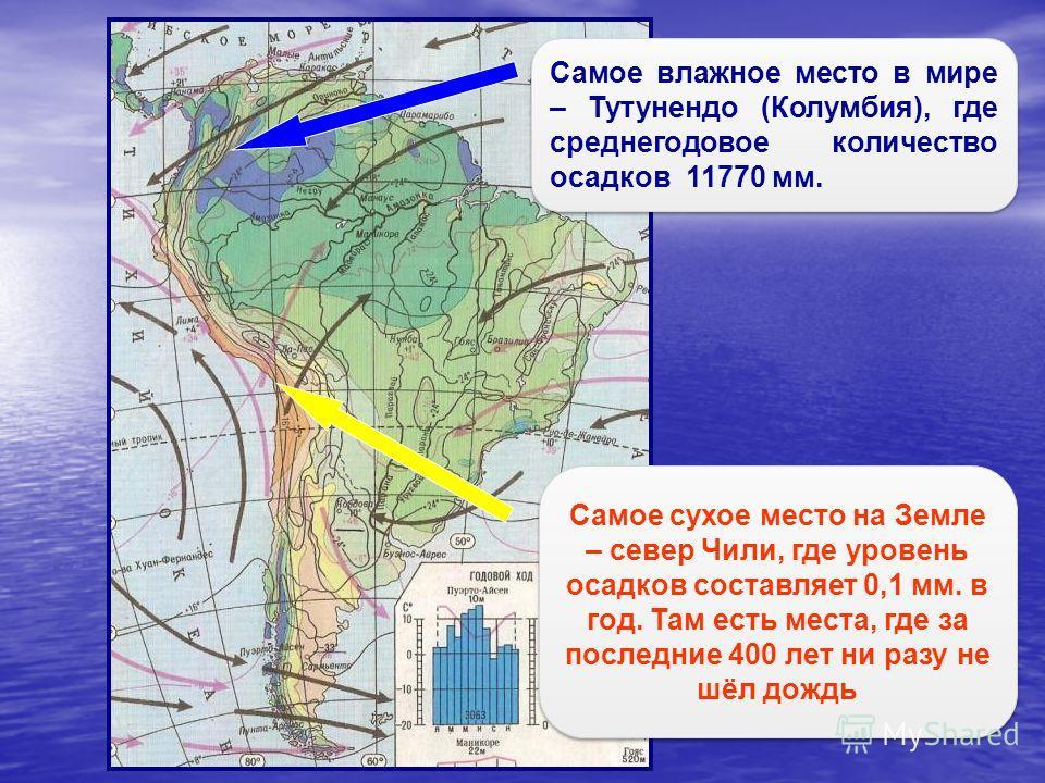 Самое влажное место в мире – Тутунендо (Колумбия), где среднегодовое количество осадков 11770 мм. Самое сухое место на Земле – север Чили, где уровень осадков составляет 0,1 мм. в год. Там есть места, где за последние 400 лет ни разу не шёл дождь