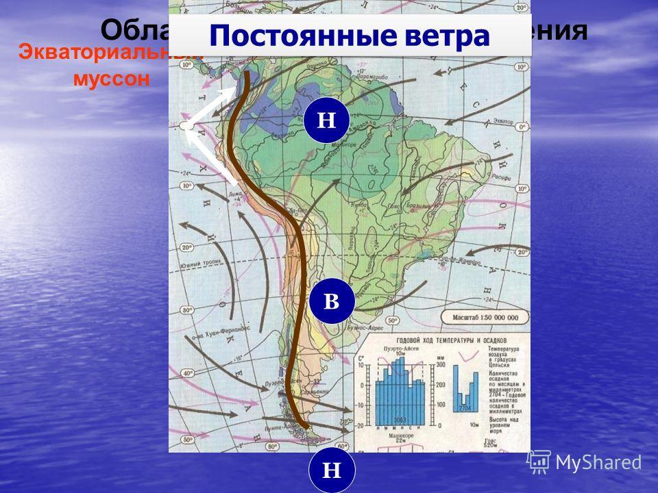 С-В пассат Ю-В пассат Западный ветер Н В Н Экваториальный муссон Области атмосферного давления Постоянные ветра