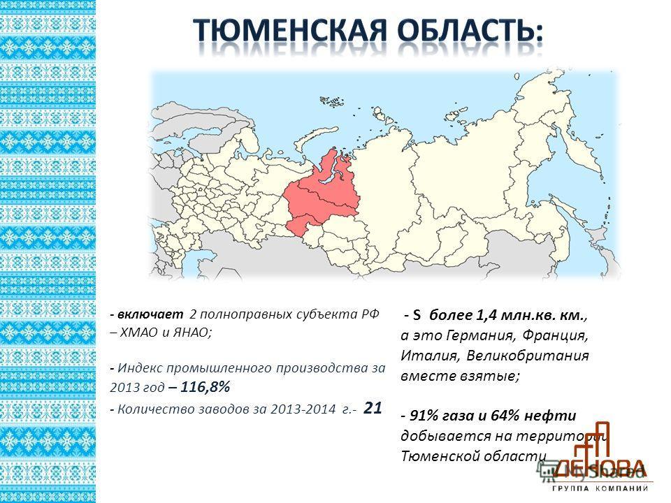 - включает 2 полноправных субъекта РФ – ХМАО и ЯНАО; - Индекс промышленного производства за 2013 год – 116,8% - Количество заводов за 2013-2014 г.- 21 - S более 1,4 млн.кв. км., а это Германия, Франция, Италия, Великобритания вместе взятые; - 91% газ