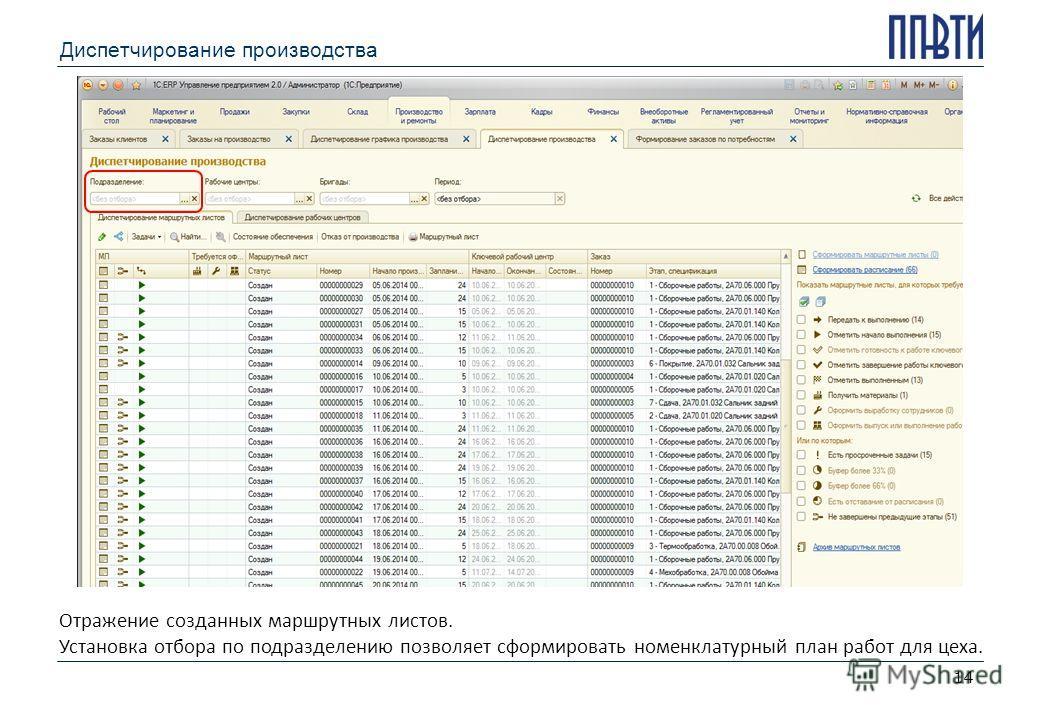 Диспетчирование производства 14 Отражение созданных маршрутных листов. Установка отбора по подразделению позволяет сформировать номенклатурный план работ для цеха.