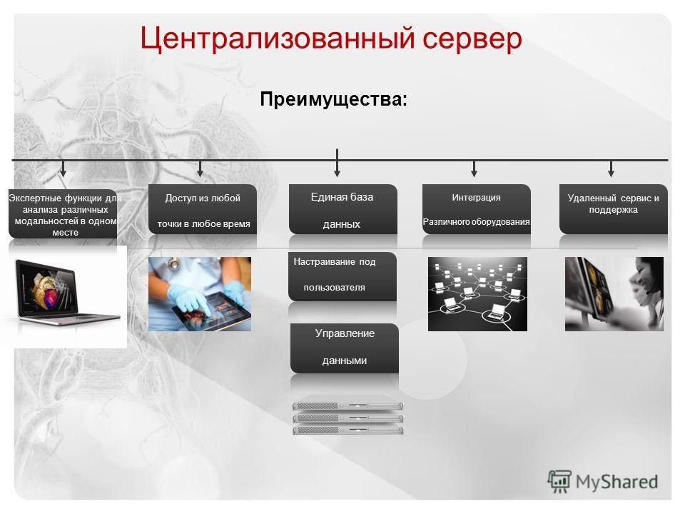 © 2013 Vital Images, Inc.   www.vitalimages.com Централизованный сервер Преимущества: Экспертные функции для анализа различных модальностей в одном месте Удаленный сервис и поддержка Доступ из любой точки в любое время Интеграция Различного оборудова