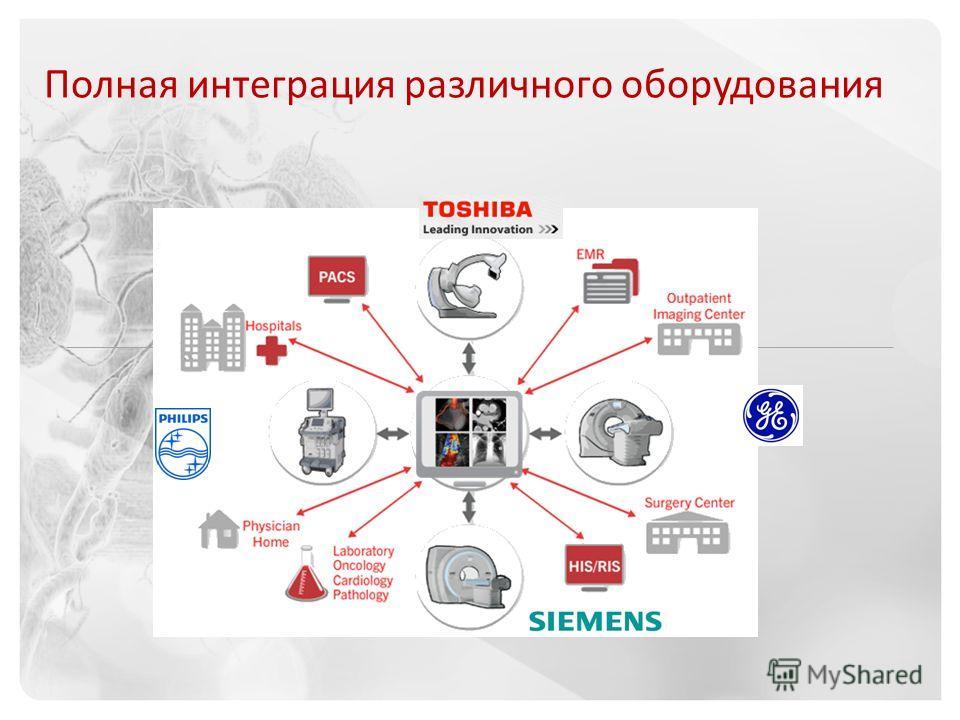 © 2013 Vital Images, Inc.   www.vitalimages.com Полная интеграция различного оборудования