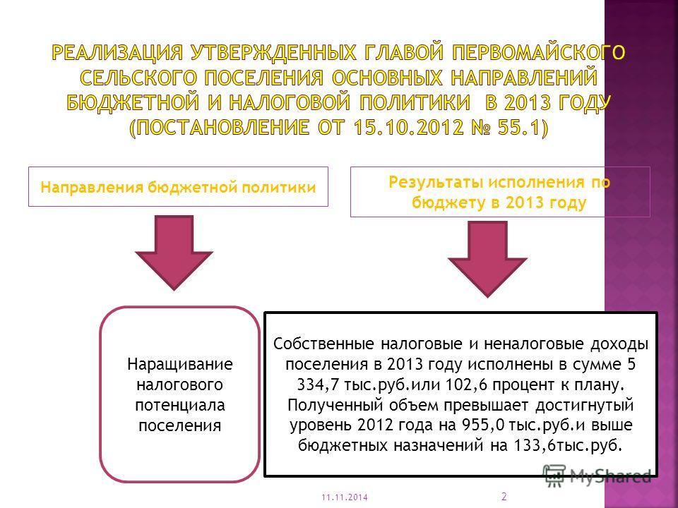 Направления бюджетной политики Результаты исполнения по бюджету в 2013 году 11.11.2014 2 Наращивание налогового потенциала поселения Собственные налоговые и неналоговые доходы поселения в 2013 году исполнены в сумме 5 334,7 тыс.руб.или 102,6 процент