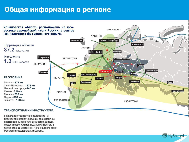 Общая информация о регионе Ульяновская область расположена на юго- востоке европейской части России, в центре Приволжского федерального округа. Территория области 37.2 тыс. кв. км Население 1.3 млн. человек