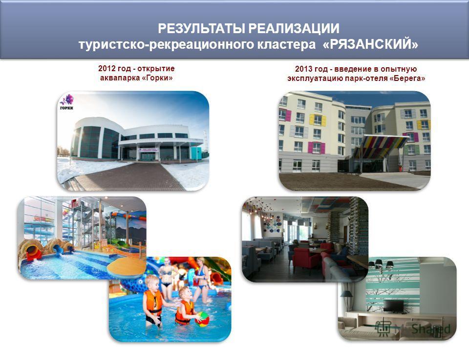 РЕЗУЛЬТАТЫ РЕАЛИЗАЦИИ туристско-рекреационного кластера «РЯЗАНСКИЙ» 2012 год - открытие аквапарка «Горки» 2013 год - введение в опытную эксплуатацию парк-отеля «Берега»