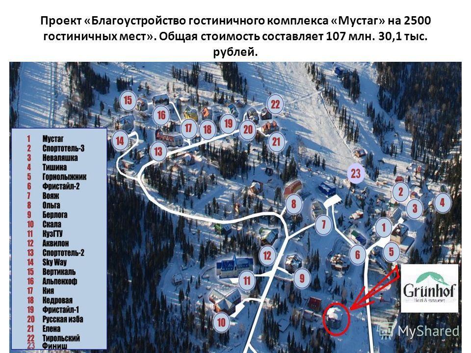 Проект «Благоустройство гостиничного комплекса «Мустаг» на 2500 гостиничных мест». Общая стоимость составляет 107 млн. 30,1 тыс. рублей.