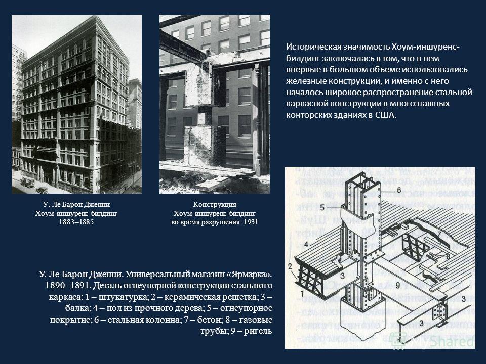 У. Ле Барон Дженни Хоум-иншуренс-билдинг 1883–1885 Историческая значимость Хоум-иншуренс- билдинг заключалась в том, что в нем впервые в большом объеме использовались железные конструкции, и именно с него началось широкое распространение стальной кар