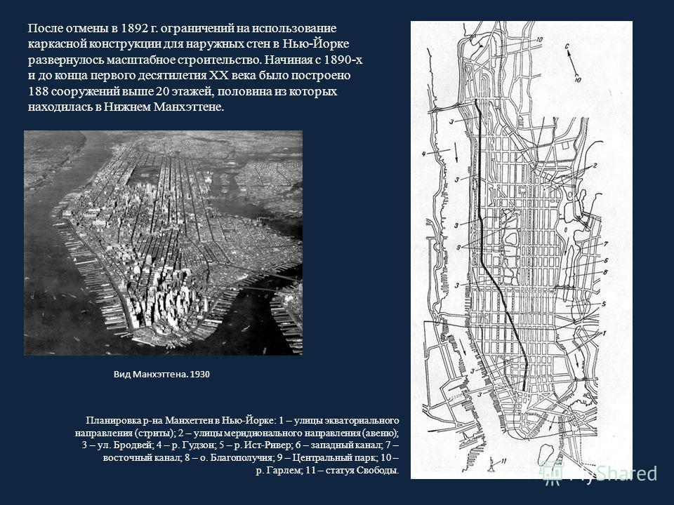 Планировка р-на Манхеттен в Нью-Йорке: 1 – улицы экваториального направления (стриты); 2 – улицы меридионального направления (авеню); 3 – ул. Бродвей; 4 – р. Гудзон; 5 – р. Ист-Ривер; 6 – западный канал; 7 – восточный канал; 8 – о. Благополучия; 9 –