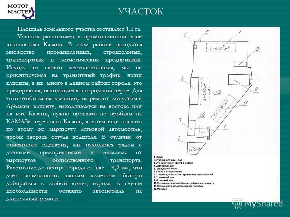 УЧАСТОК Площадь земельного участка составляет 1,2 га. Участок расположен в промышленной зоне юго-востока Казани. В этом районе находятся множество промышленных, строительных, транспортных и логистических предприятий. Исходя из своего местоположения,