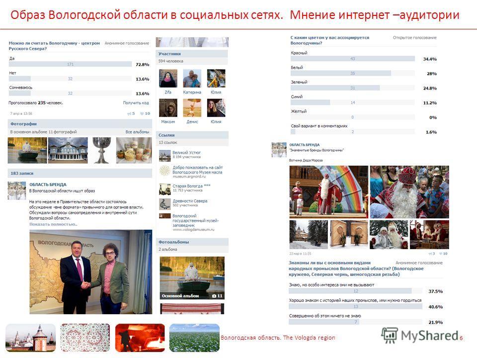 Вологодская область. The Vologda region Образ Вологодской области в социальных сетях. Мнение интернет –аудитории 6