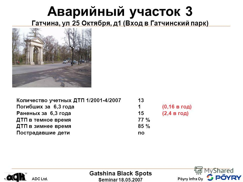 Gatshina Black Spots Seminar 18.05.2007 ADC Ltd.Pöyry Infra Oy Аварийный участок 3 Гатчина, ул 25 Октября, д 1 (Вход в Гатчинский парк) Количество учетных ДТП 1/2001-4/200713 Погибших за 6,3 года 1(0,16 в год) Раненых за 6,3 года 15 (2,4 в год) ДТП в