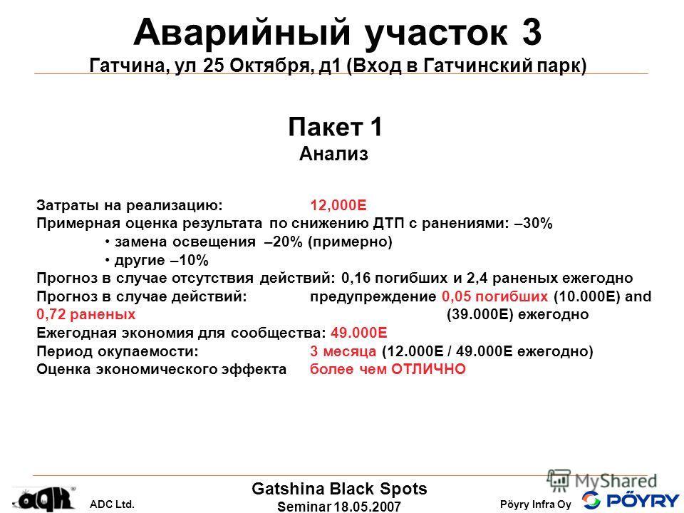 Gatshina Black Spots Seminar 18.05.2007 ADC Ltd.Pöyry Infra Oy Аварийный участок 3 Гатчина, ул 25 Октября, д 1 (Вход в Гатчинский парк) Пакет 1 Анализ Затраты на реализацию: 12,000E Примерная оценка результата по снижению ДТП с ранениями: –30% замена