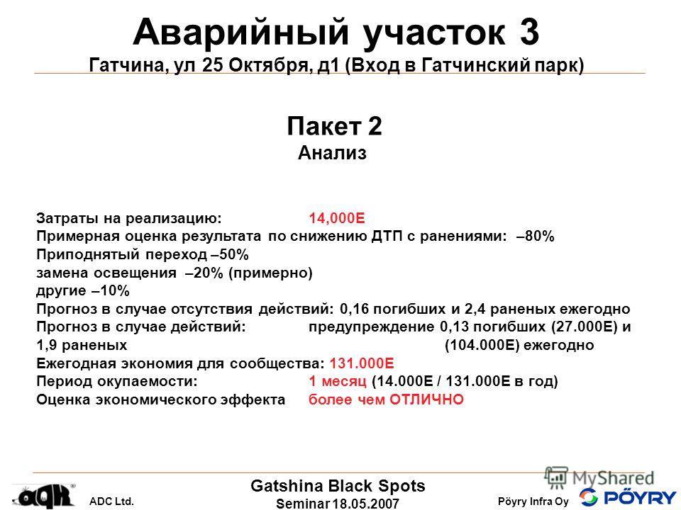 Gatshina Black Spots Seminar 18.05.2007 ADC Ltd.Pöyry Infra Oy Аварийный участок 3 Гатчина, ул 25 Октября, д 1 (Вход в Гатчинский парк) Пакет 2 Анализ Затраты на реализацию: 14,000E Примерная оценка результата по снижению ДТП с ранениями: –80% Припод