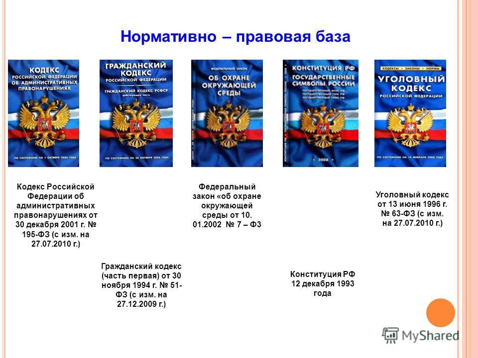 Кодекс Российской Федерации об административных правонарушениях от 30 декабря 2001 г. 195-ФЗ (с изм. на 27.07.2010 г.) Нормативно – правовая база Гражданский кодекс (часть первая) от 30 ноября 1994 г. 51- ФЗ (с изм. на 27.12.2009 г.) Конституция РФ 1