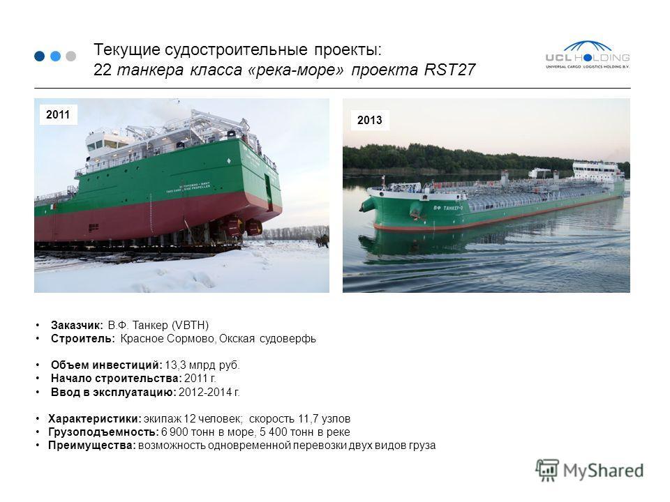 Текущие судостроительные проекты: 22 танкера класса «река-море» проекта RST27 Заказчик: В.Ф. Танкер (VBTH) Строитель: Красное Сормово, Окская судоверфь Объем инвестиций: 13,3 млрд руб. Начало строительства: 2011 г. Ввод в эксплуатацию: 2012-2014 г. Х