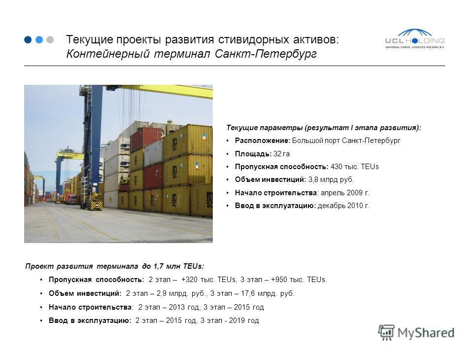 Текущие проекты развития стивидорных активов: Контейнерный терминал Санкт-Петербург Проект развития терминала до 1,7 млн TEUs: Пропускная способность: 2 этап – +320 тыс. TEUs, 3 этап – +950 тыс. TEUs. Объем инвестиций: 2 этап – 2,9 млрд. руб., 3 этап