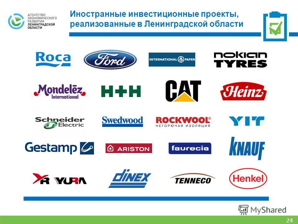 24 Иностранные инвестиционные проекты, реализованные в Ленинградской области
